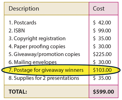 real costs for self-publishing